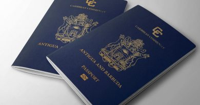 Visa Requirements for Citizens of Antigua and Barbuda